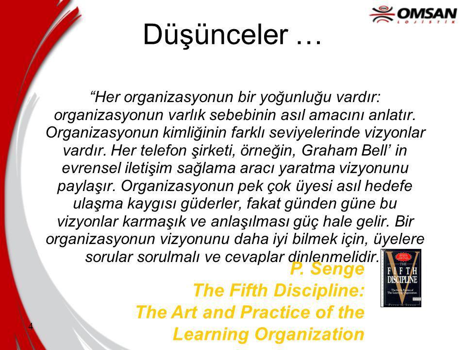 4 Düşünceler … Her organizasyonun bir yoğunluğu vardır: organizasyonun varlık sebebinin asıl amacını anlatır.