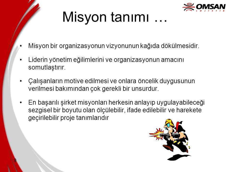9 Misyon tanımı … Misyon bir organizasyonun vizyonunun kağıda dökülmesidir.