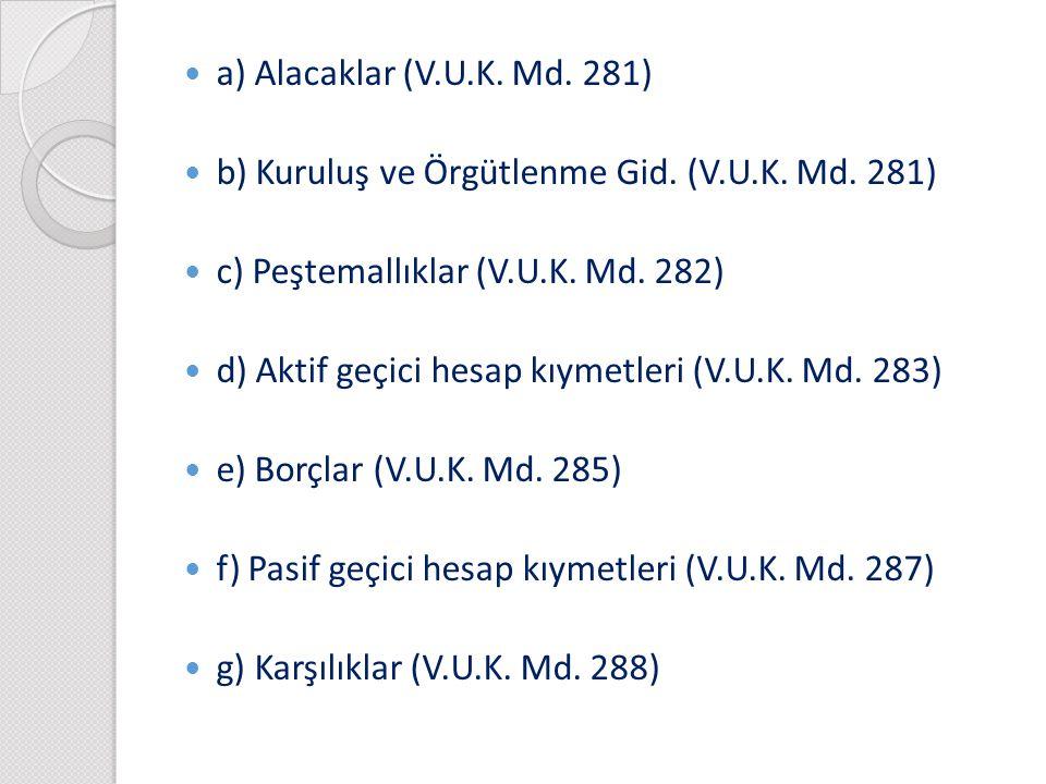 a) Alacaklar (V.U.K. Md. 281) b) Kuruluş ve Örgütlenme Gid. (V.U.K. Md. 281) c) Peştemallıklar (V.U.K. Md. 282) d) Aktif geçici hesap kıymetleri (V.U.