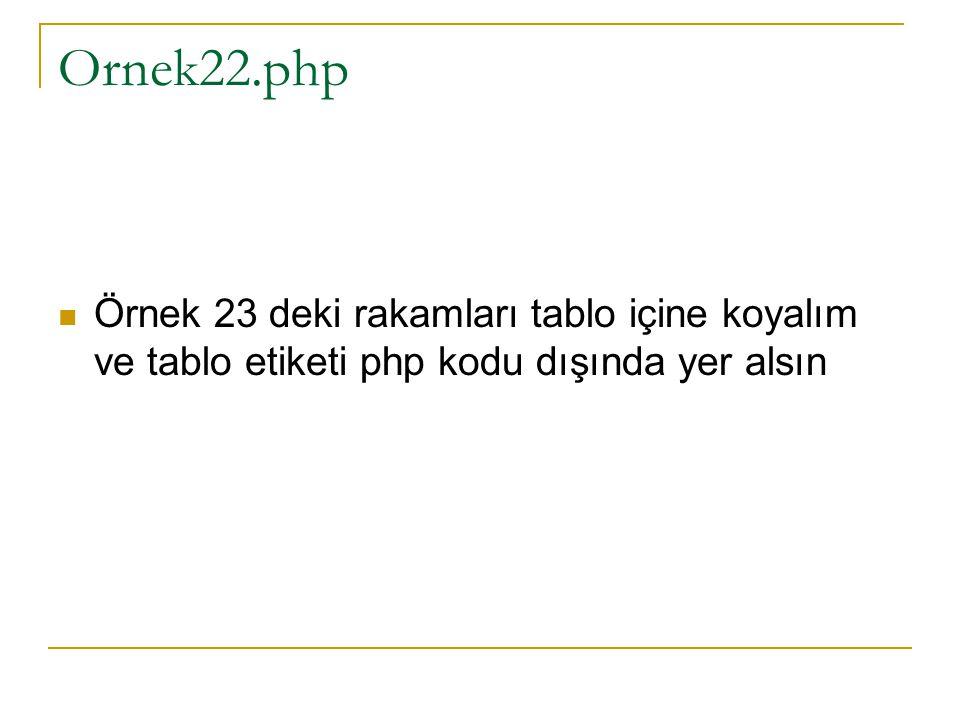 Ornek22.php Örnek 23 deki rakamları tablo içine koyalım ve tablo etiketi php kodu dışında yer alsın