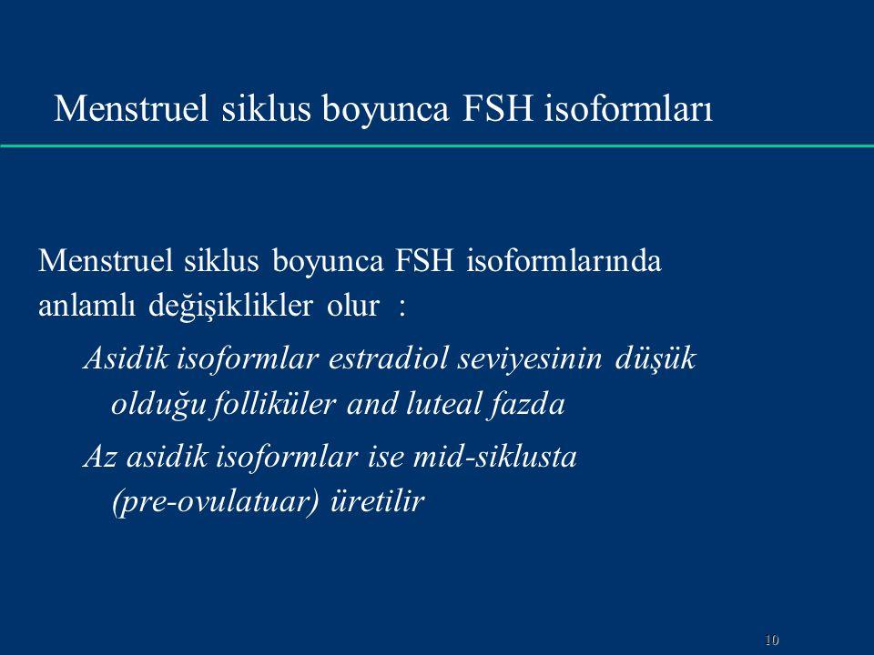 10 Menstruel siklus boyunca FSH isoformları Menstruel siklus boyunca FSH isoformlarında anlamlı değişiklikler olur : Asidik isoformlar estradiol seviyesinin düşük olduğu folliküler and luteal fazda Az asidik isoformlar ise mid-siklusta (pre-ovulatuar) üretilir