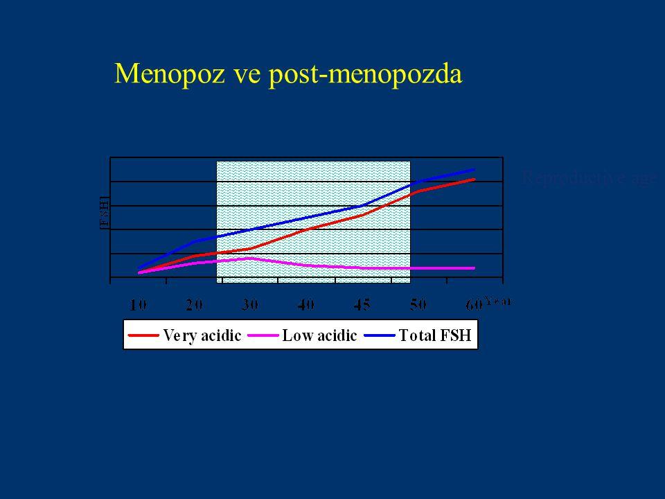 Menopoz ve post-menopozda Reproductive age