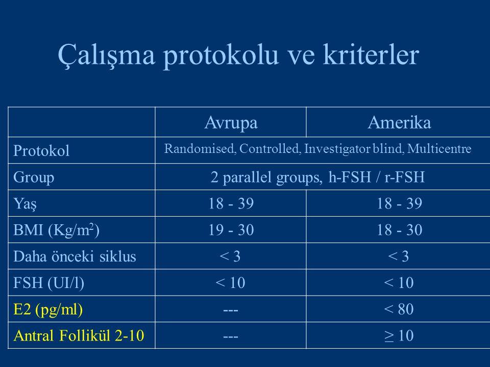 Çalışma protokolu ve kriterler AvrupaAmerika Protokol Randomised, Controlled, Investigator blind, Multicentre Group2 parallel groups, h-FSH / r-FSH Yaş18 - 39 BMI (Kg/m 2 )19 - 3018 - 30 Daha önceki siklus< 3 FSH (UI/l)< 10 E2 (pg/ml)---< 80 Antral Follikül 2-10---≥ 10