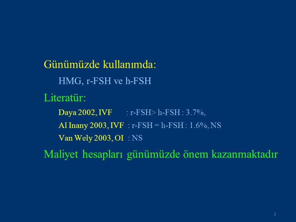 3 Günümüzde kullanımda: HMG, r-FSH ve h-FSH Literatür: Daya 2002, IVF : r-FSH> h-FSH : 3.7%, Al Inany 2003, IVF : r-FSH = h-FSH : 1.6%, NS Van Wely 2003, OI : NS Maliyet hesapları günümüzde önem kazanmaktadır
