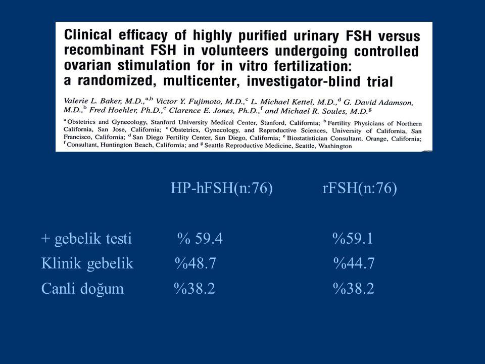 HP-hFSH(n:76) rFSH(n:76) + gebelik testi % 59.4 %59.1 Klinik gebelik %48.7 %44.7 Canli doğum %38.2 %38.2