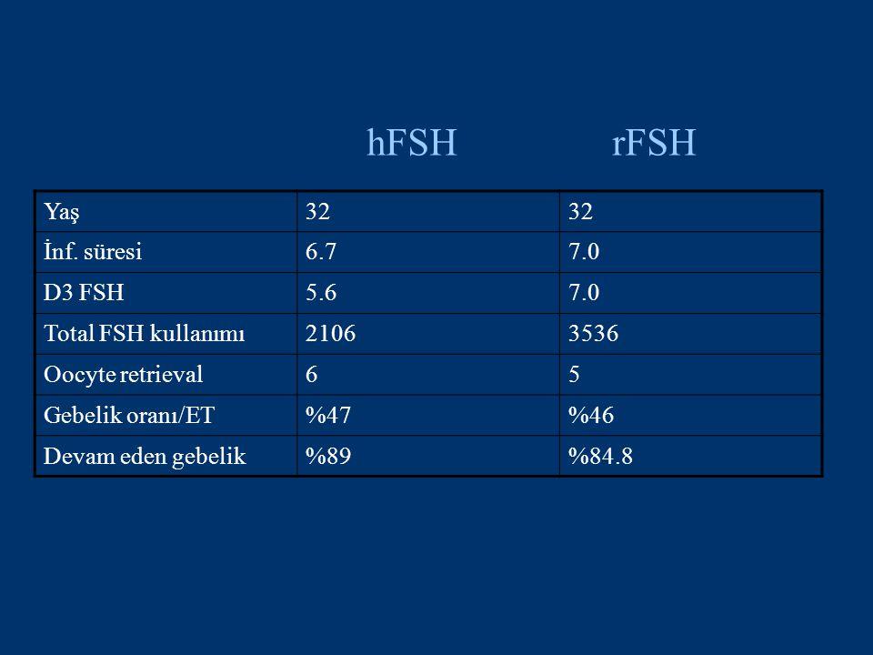 hFSH rFSH Yaş32 İnf.