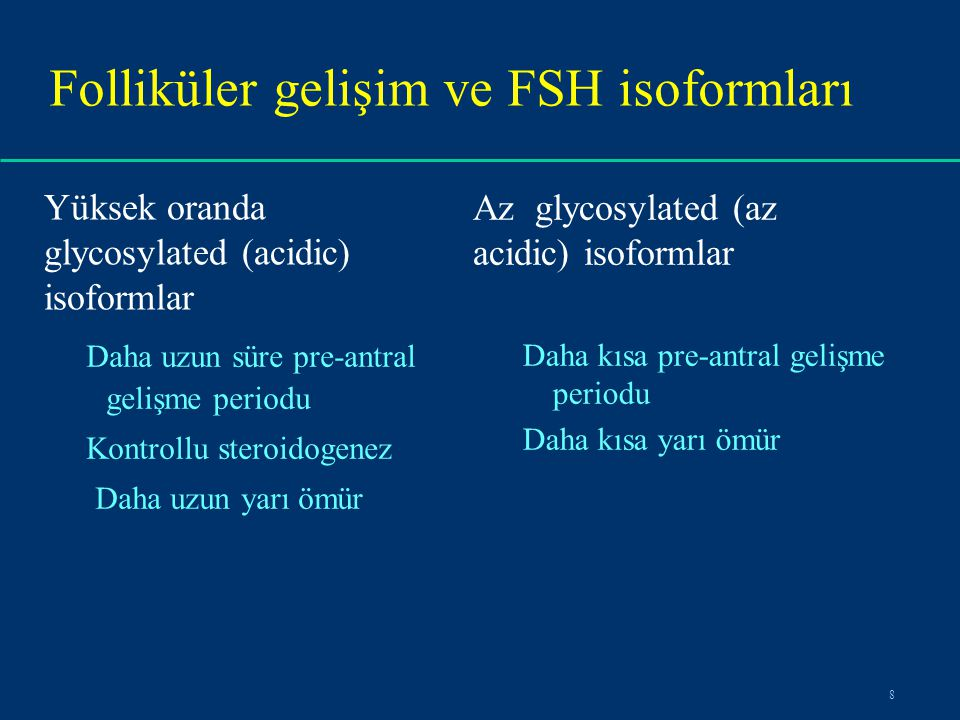 hFSHr-FSHP Hasta (n)128129 Yaş41.3 ±1.340.9 ±1.6 Tamamlanan siklus120121 Stimülasyon süresi13.3 ± 2.514.0 ± 1.5NS HCG günü E2 (pg/ml)2265 ± 9152444 ± 1117NS Oocyte sayısı6.2 ± 2.86.8 ± 3.2NS Embryos transferi240278NS Gebelik oranı (%)19.217.3NS İmplantasyon oranı (%)10.48.6NS Mohamed M et al., 2006