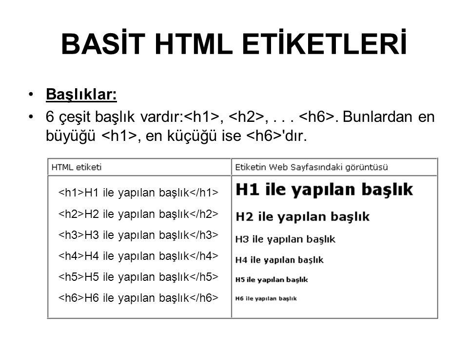 BASİT HTML ETİKETLERİ Başlıklar: 6 çeşit başlık vardır:,,....