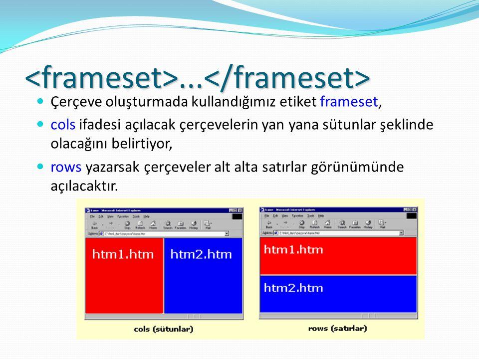<frameset>...</frameset> Çerçeve oluşturmada kullandığımız etiket frameset, cols ifadesi açılacak çerçevelerin yan yana sütunlar şeklinde olacağını belirtiyor, rows yazarsak çerçeveler alt alta satırlar görünümünde açılacaktır.