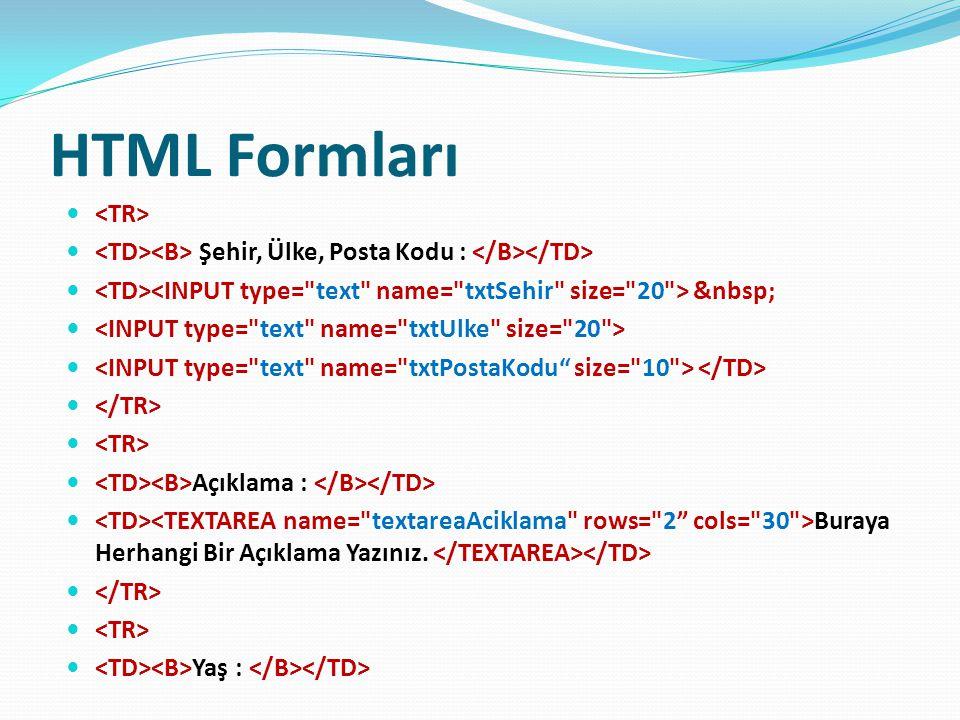 HTML Formları Şehir, Ülke, Posta Kodu : Açıklama : Buraya Herhangi Bir Açıklama Yazınız. Yaş :