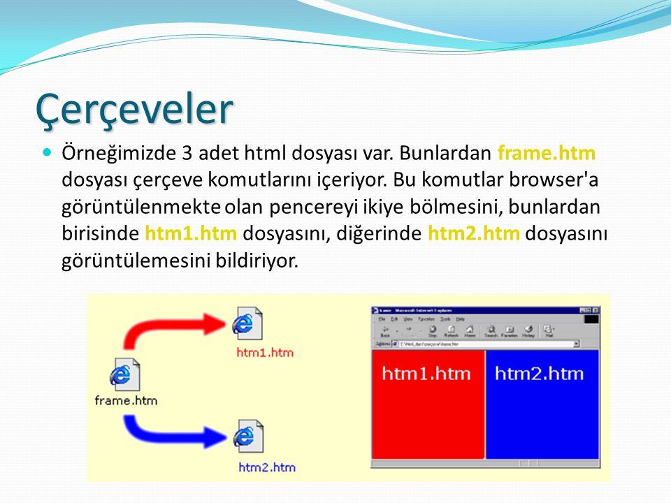 Çerçeveler Örneğimizde 3 adet html dosyası var.