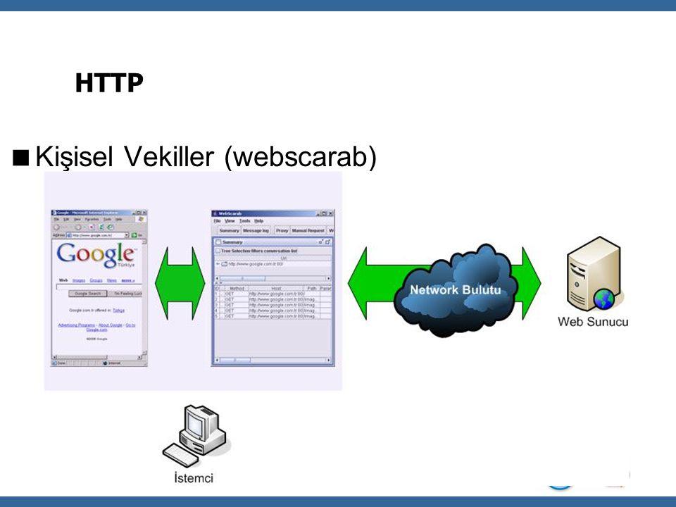 30 HTTP  Kişisel Vekiller (webscarab) Web Güvenlik Toplulu ğ u / OWASPTR