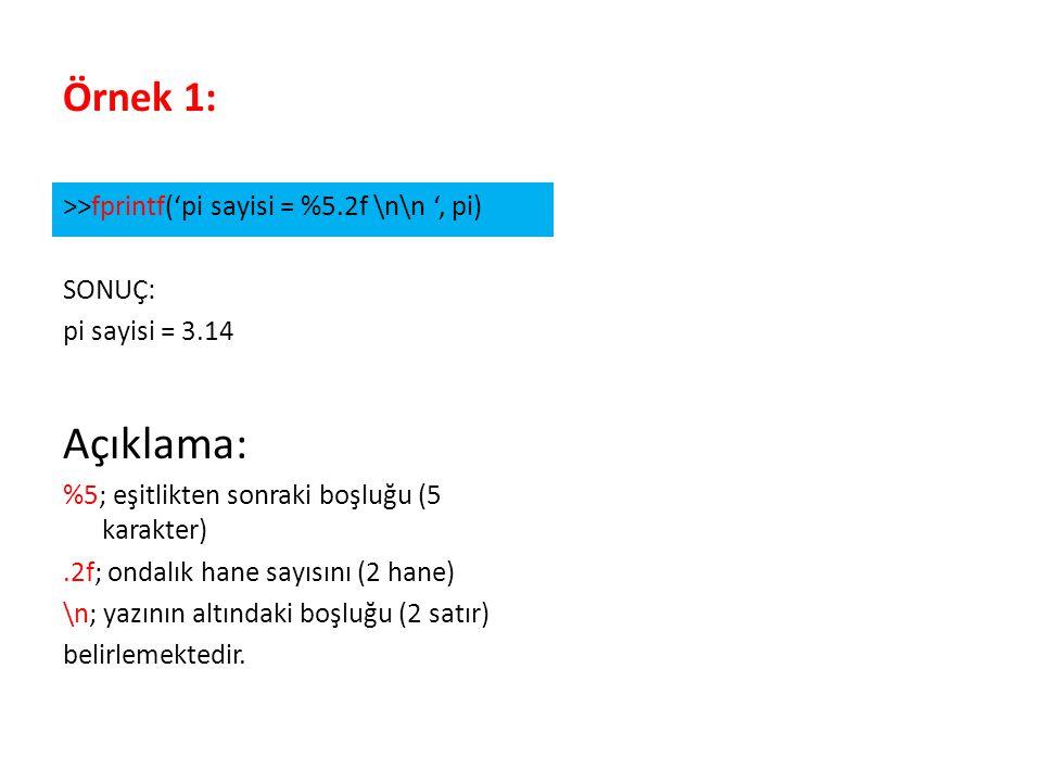 Örnek 1: >>fprintf('pi sayisi = %5.2f \n\n ', pi) SONUÇ: pi sayisi = 3.14 Açıklama: %5; eşitlikten sonraki boşluğu (5 karakter).2f; ondalık hane sayıs