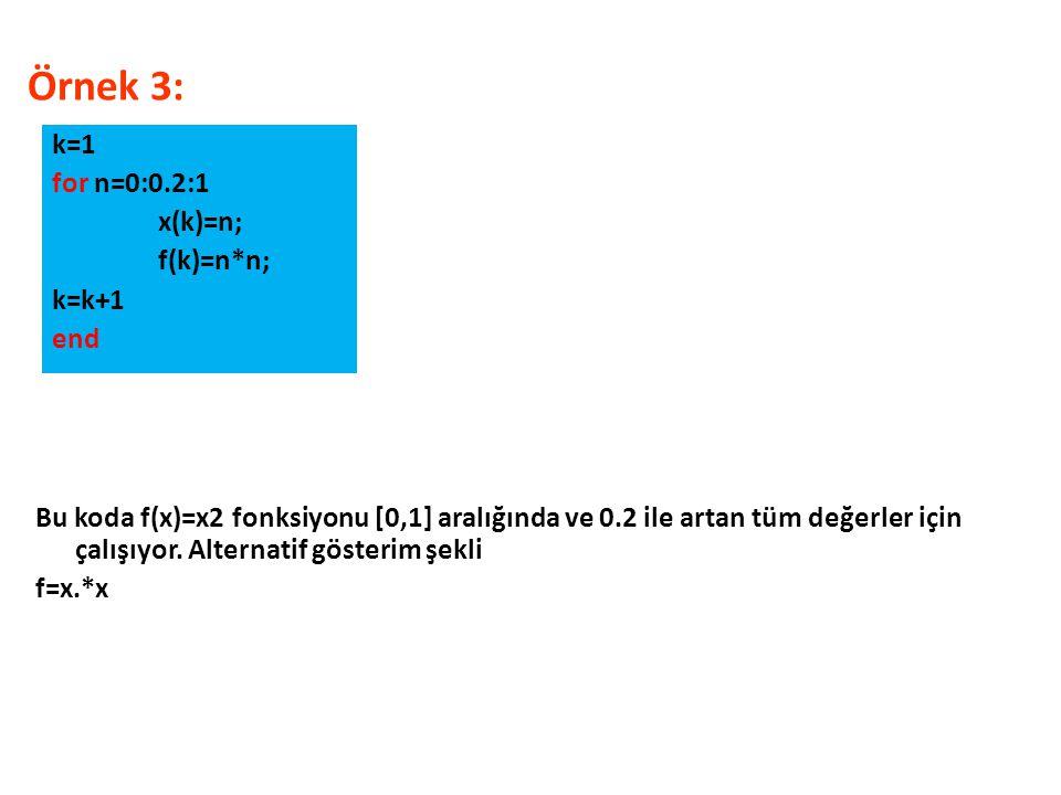 Örnek 3: k=1 for n=0:0.2:1 x(k)=n; f(k)=n*n; k=k+1 end Bu koda f(x)=x2 fonksiyonu [0,1] aralığında ve 0.2 ile artan tüm değerler için çalışıyor. Alter
