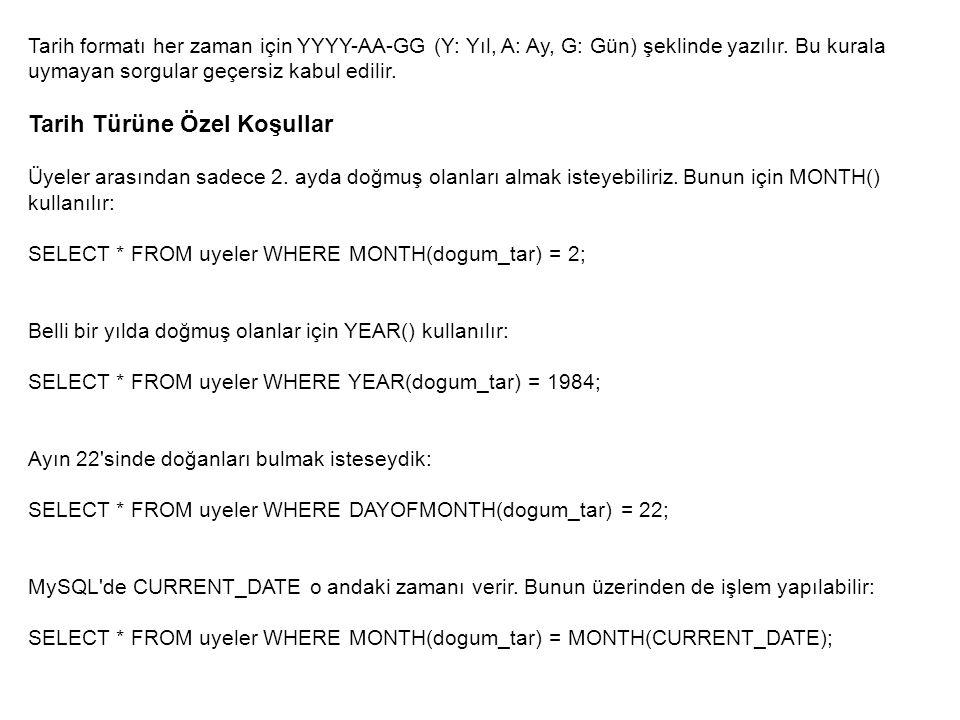 Tarih formatı her zaman için YYYY-AA-GG (Y: Yıl, A: Ay, G: Gün) şeklinde yazılır.