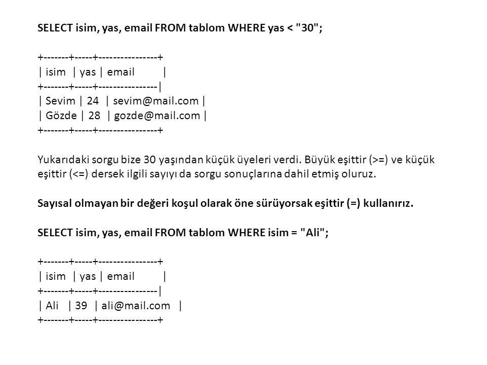 Toplam Kayıt Sayısını Bulmak Bunun için COUNT(sütun_adı) kullanılır: SELECT COUNT(id) FROM uyeler; +----+------+ | COUNT(id) | +----+------+ | 6 | +-----------+