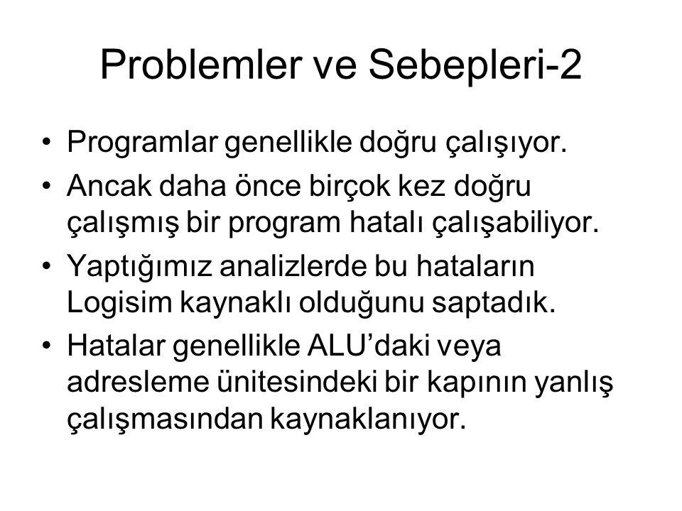 Problemler ve Sebepleri-2 Programlar genellikle doğru çalışıyor. Ancak daha önce birçok kez doğru çalışmış bir program hatalı çalışabiliyor. Yaptığımı
