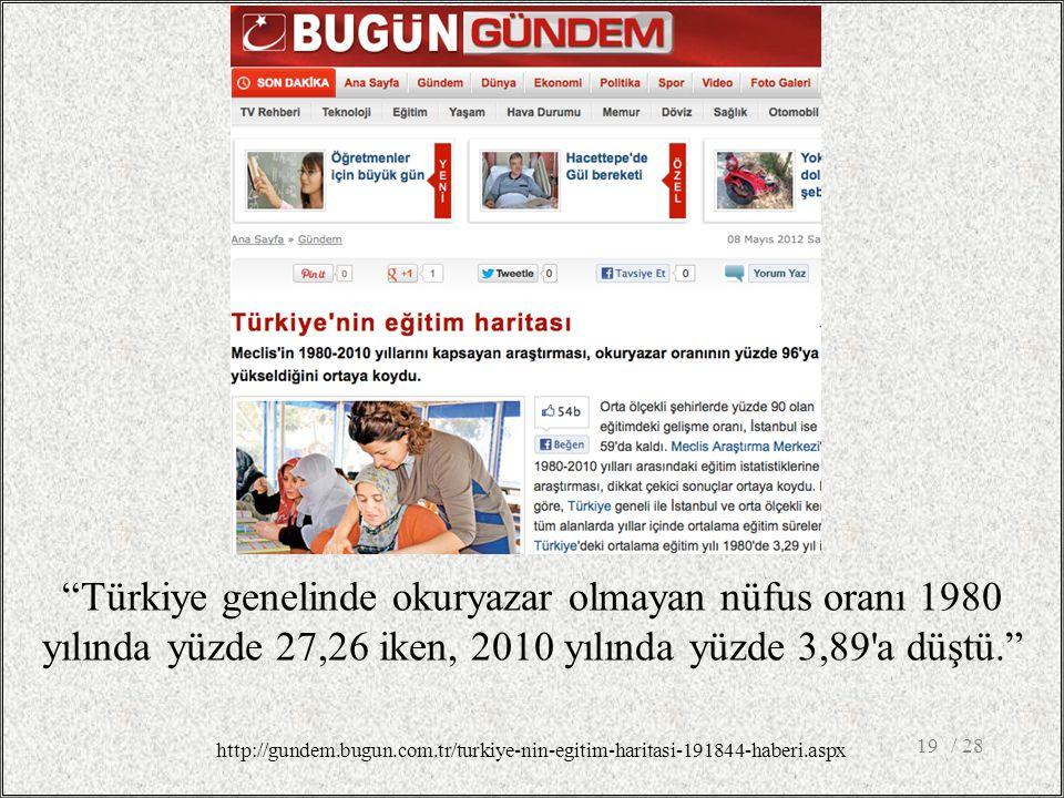 / 2819 Türkiye genelinde okuryazar olmayan nüfus oranı 1980 yılında yüzde 27,26 iken, 2010 yılında yüzde 3,89 a düştü. http://gundem.bugun.com.tr/turkiye-nin-egitim-haritasi-191844-haberi.aspx