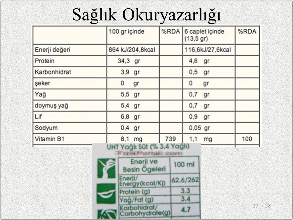 Sağlık Okuryazarlığı / 2820