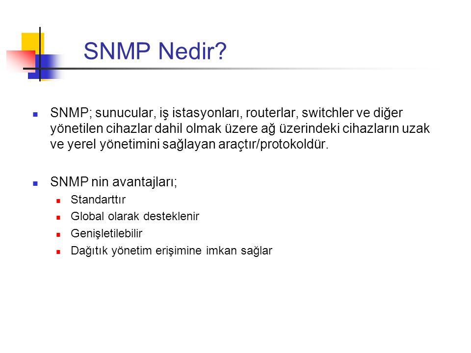 SNMP Nedir? SNMP; sunucular, iş istasyonları, routerlar, switchler ve diğer yönetilen cihazlar dahil olmak üzere ağ üzerindeki cihazların uzak ve yere