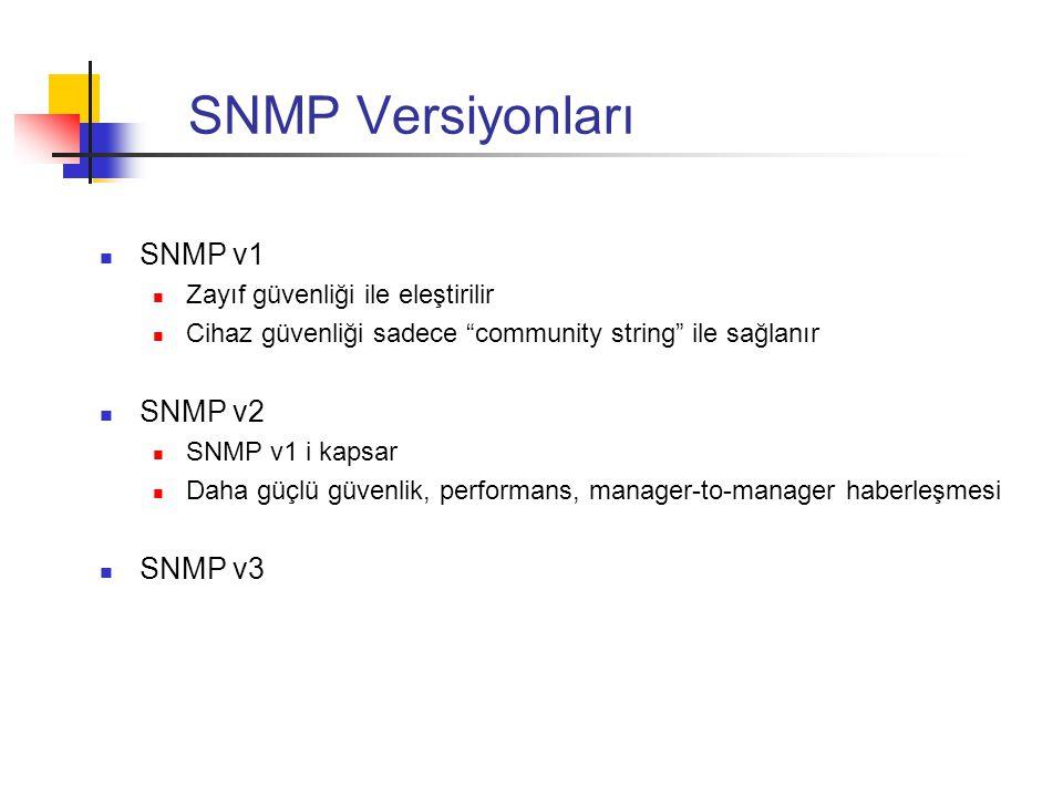 """SNMP Versiyonları SNMP v1 Zayıf güvenliği ile eleştirilir Cihaz güvenliği sadece """"community string"""" ile sağlanır SNMP v2 SNMP v1 i kapsar Daha güçlü g"""
