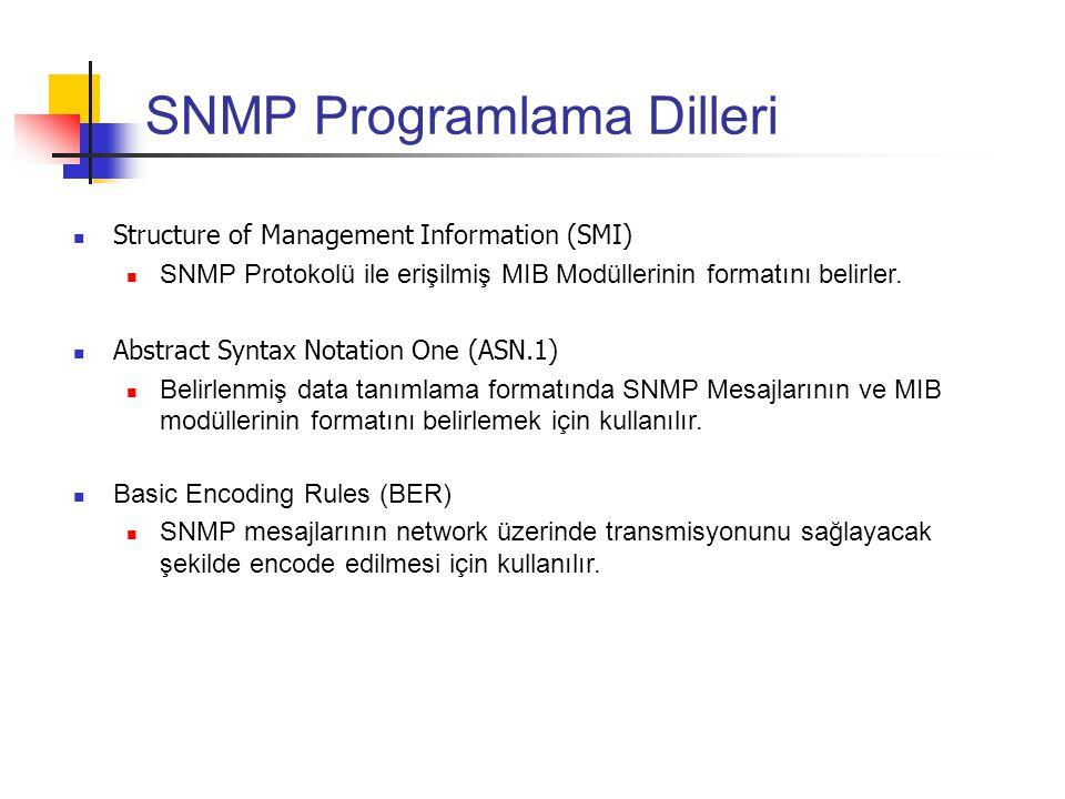 SNMP Programlama Dilleri Structure of Management Information (SMI) SNMP Protokolü ile erişilmiş MIB Modüllerinin formatını belirler. Abstract Syntax N