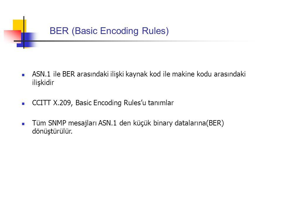 BER (Basic Encoding Rules) ASN.1 ile BER arasındaki ilişki kaynak kod ile makine kodu arasındaki ilişkidir CCITT X.209, Basic Encoding Rules'u tanımla