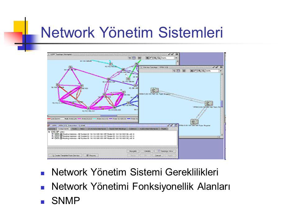 Network Yönetim Sistemleri Network Yönetim Sistemi Gereklilikleri Network Yönetimi Fonksiyonellik Alanları SNMP