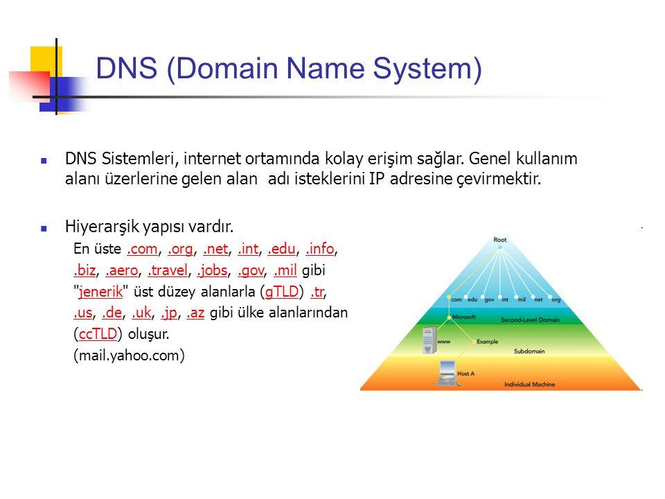 DNS (Domain Name System) DNS Sistemleri, internet ortamında kolay erişim sağlar. Genel kullanım alanı üzerlerine gelen alan adı isteklerini IP adresin