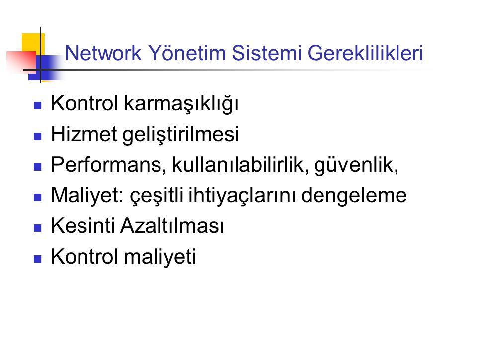 Network Yönetim Çeşitleri Network Yönetim Sistemi Mutlaka, Standardize Genişletilebilir Portable olmalıdır Network Yönetim Mekanizması Mutlaka, Maliyeti uygun Yazılımsal geliştirilmiş olmalıdır