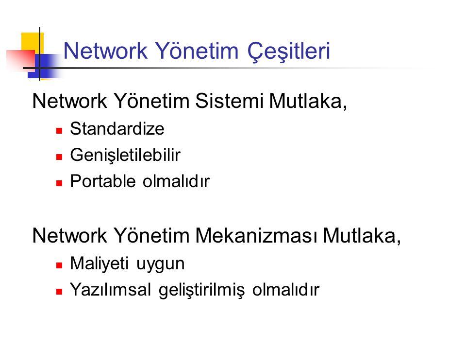 Network Yönetim Çeşitleri Network Yönetim Sistemi Mutlaka, Standardize Genişletilebilir Portable olmalıdır Network Yönetim Mekanizması Mutlaka, Maliye