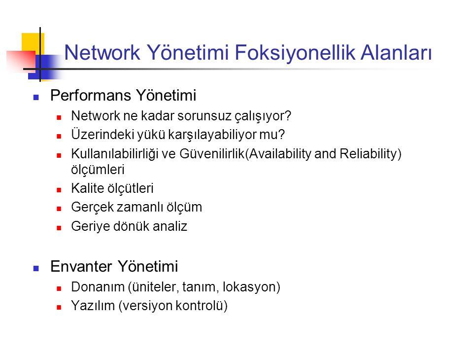 Network Yönetimi Foksiyonellik Alanları Performans Yönetimi Network ne kadar sorunsuz çalışıyor? Üzerindeki yükü karşılayabiliyor mu? Kullanılabilirli
