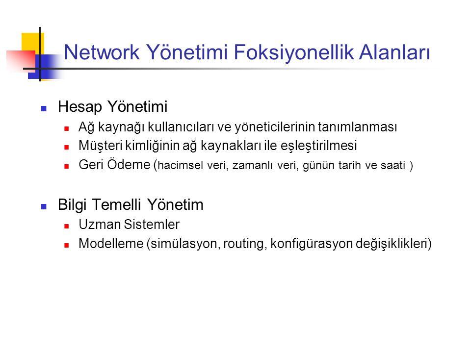 Network Yönetimi Foksiyonellik Alanları Hesap Yönetimi Ağ kaynağı kullanıcıları ve yöneticilerinin tanımlanması Müşteri kimliğinin ağ kaynakları ile e