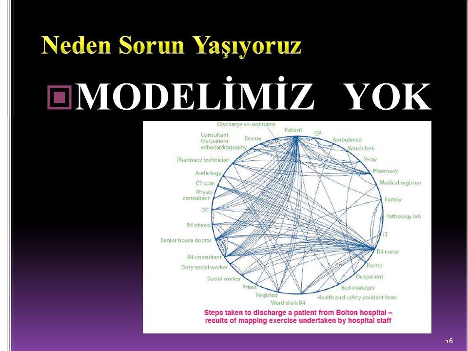 MODELİMİZ YOK MODELİMİZ YOK 16