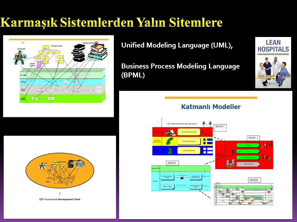 19 Unified Modeling Language (UML), Business Process Modeling Language (BPML)