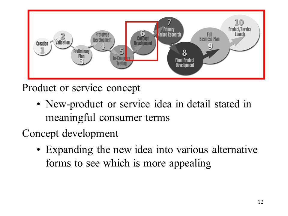 12 Product or service concept New-product or service idea in detail stated in meaningful consumer terms Concept development Expanding the new idea into various alternative forms to see which is more appealing
