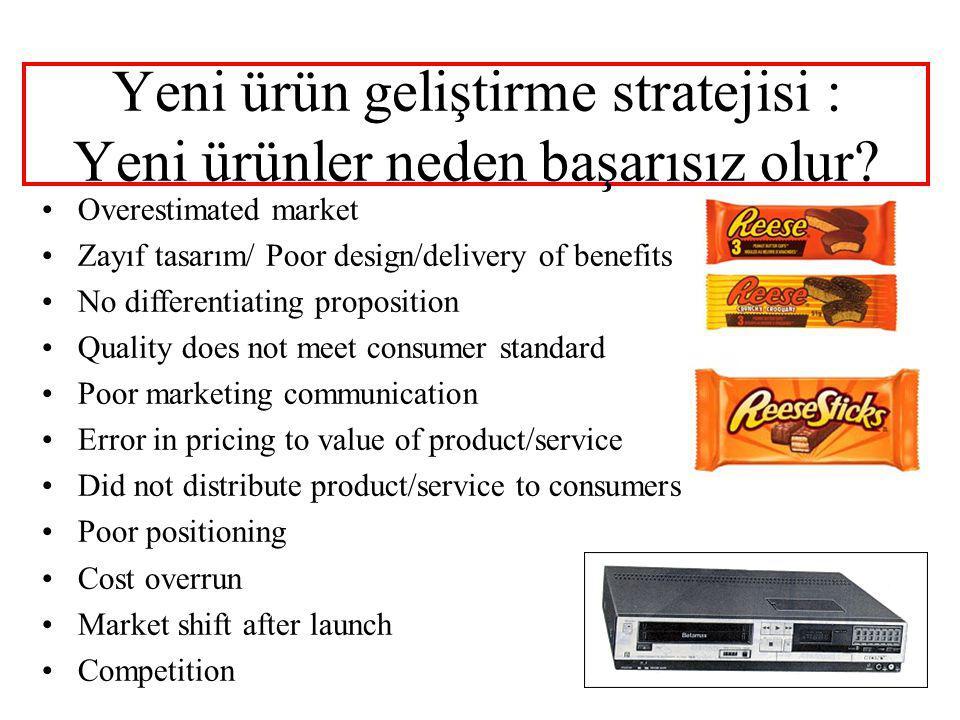 4 Yeni ürün geliştirme stratejisi : Yeni ürünler neden başarısız olur.