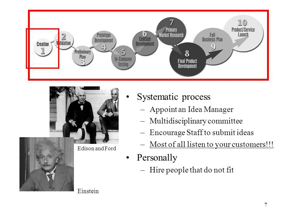 7 Systematic process –Appoint an Idea Manager –Multidisciplinary committee –Encourage Staff to submit ideas –Most of all listen to your customers!!.