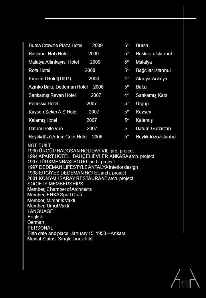 Bursa Crowne Plaza Hotel 20095*Bursa Bostancı Nuh Hotel 20095*Bostancı-Istanbul Malatya Altınkayısı Hotel 20095*Malatya Rota Hotel 20085*Bağcılar-Ista