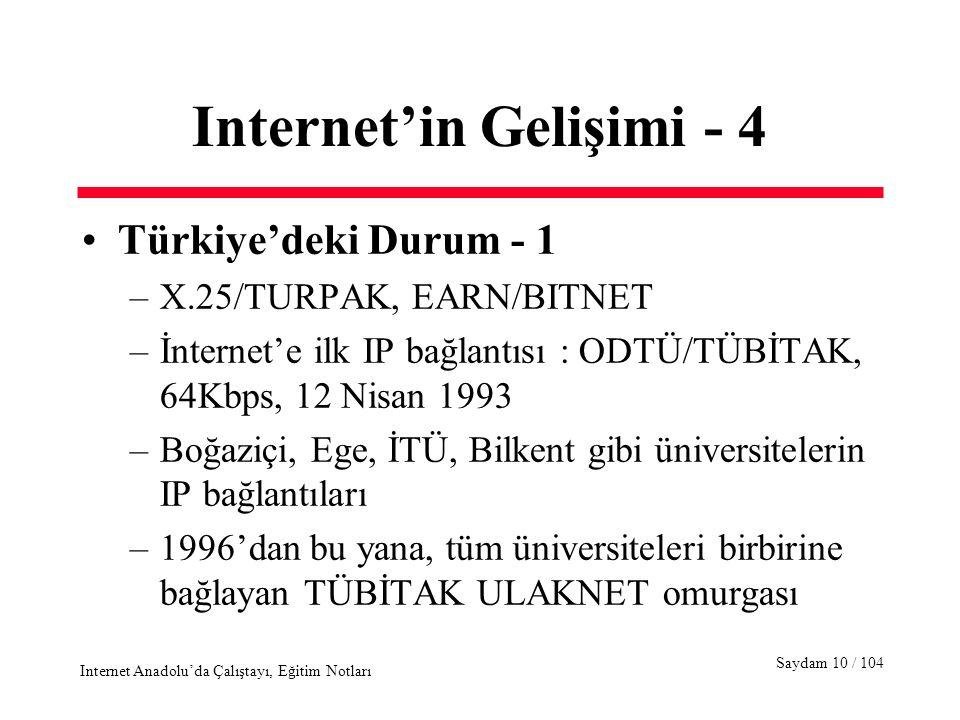 Saydam 10 / 104 Internet Anadolu'da Çalıştayı, Eğitim Notları Internet'in Gelişimi - 4 Türkiye'deki Durum - 1 –X.25/TURPAK, EARN/BITNET –İnternet'e il