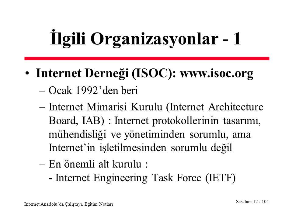 Saydam 12 / 104 Internet Anadolu'da Çalıştayı, Eğitim Notları İlgili Organizasyonlar - 1 Internet Derneği (ISOC): www.isoc.org –Ocak 1992'den beri –In