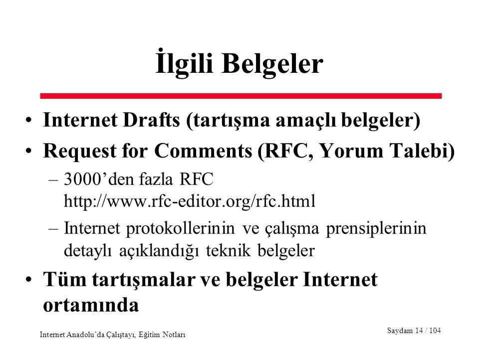 Saydam 14 / 104 Internet Anadolu'da Çalıştayı, Eğitim Notları İlgili Belgeler Internet Drafts (tartışma amaçlı belgeler) Request for Comments (RFC, Yo
