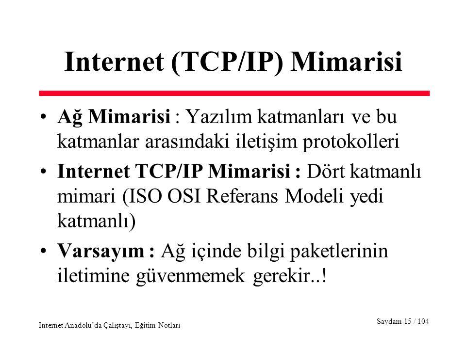 Saydam 15 / 104 Internet Anadolu'da Çalıştayı, Eğitim Notları Internet (TCP/IP) Mimarisi Ağ Mimarisi : Yazılım katmanları ve bu katmanlar arasındaki iletişim protokolleri Internet TCP/IP Mimarisi : Dört katmanlı mimari (ISO OSI Referans Modeli yedi katmanlı) Varsayım : Ağ içinde bilgi paketlerinin iletimine güvenmemek gerekir..!