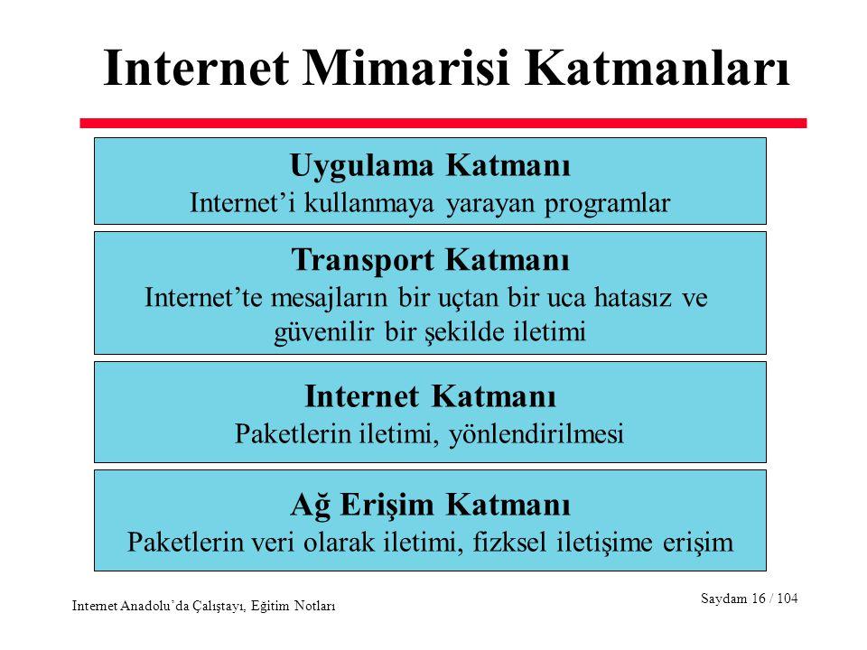 Saydam 16 / 104 Internet Anadolu'da Çalıştayı, Eğitim Notları Internet Mimarisi Katmanları Uygulama Katmanı Internet'i kullanmaya yarayan programlar T
