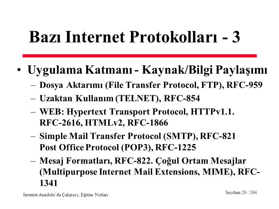 Saydam 20 / 104 Internet Anadolu'da Çalıştayı, Eğitim Notları Bazı Internet Protokolları - 3 Uygulama Katmanı - Kaynak/Bilgi Paylaşımı –Dosya Aktarımı (File Transfer Protocol, FTP), RFC-959 –Uzaktan Kullanım (TELNET), RFC-854 –WEB: Hypertext Transport Protocol, HTTPv1.1.