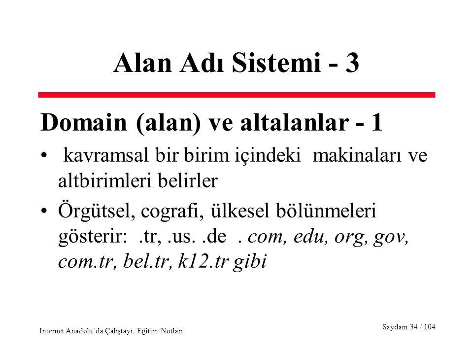 Saydam 34 / 104 Internet Anadolu'da Çalıştayı, Eğitim Notları Alan Adı Sistemi - 3 Domain (alan) ve altalanlar - 1 kavramsal bir birim içindeki makina
