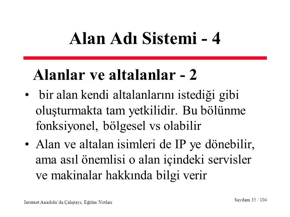 Saydam 35 / 104 Internet Anadolu'da Çalıştayı, Eğitim Notları Alan Adı Sistemi - 4 Alanlar ve altalanlar - 2 bir alan kendi altalanlarını istediği gib