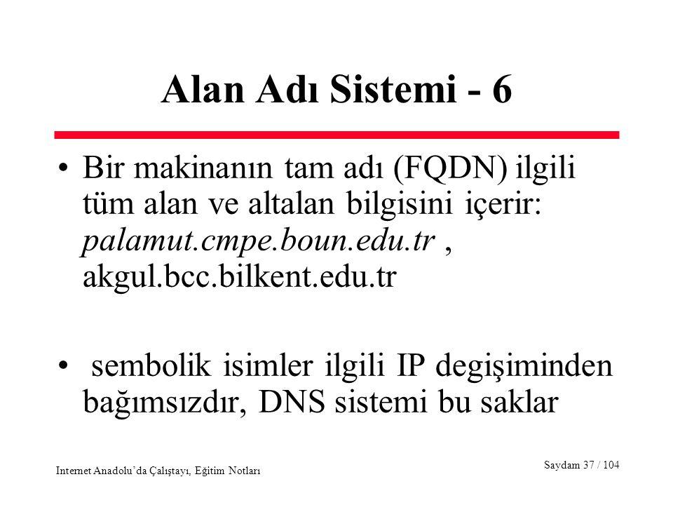 Saydam 37 / 104 Internet Anadolu'da Çalıştayı, Eğitim Notları Alan Adı Sistemi - 6 Bir makinanın tam adı (FQDN) ilgili tüm alan ve altalan bilgisini içerir: palamut.cmpe.boun.edu.tr, akgul.bcc.bilkent.edu.tr sembolik isimler ilgili IP degişiminden bağımsızdır, DNS sistemi bu saklar