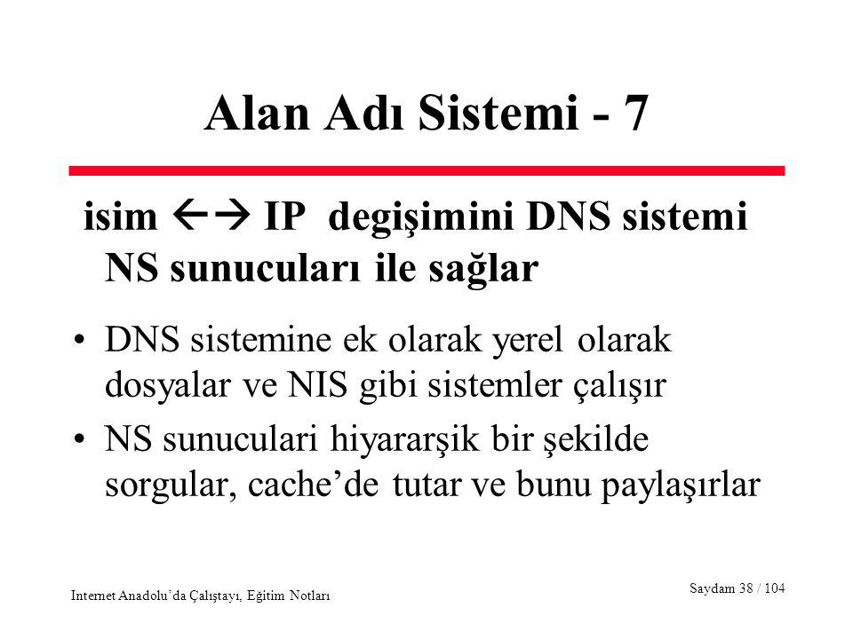 Saydam 38 / 104 Internet Anadolu'da Çalıştayı, Eğitim Notları Alan Adı Sistemi - 7 isim  IP degişimini DNS sistemi NS sunucuları ile sağlar DNS sistemine ek olarak yerel olarak dosyalar ve NIS gibi sistemler çalışır NS sunuculari hiyararşik bir şekilde sorgular, cache'de tutar ve bunu paylaşırlar