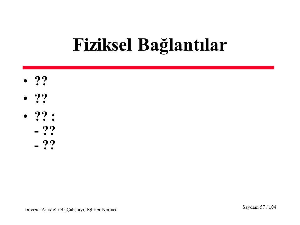 Saydam 57 / 104 Internet Anadolu'da Çalıştayı, Eğitim Notları Fiziksel Bağlantılar ?? ?? : - ?? - ??